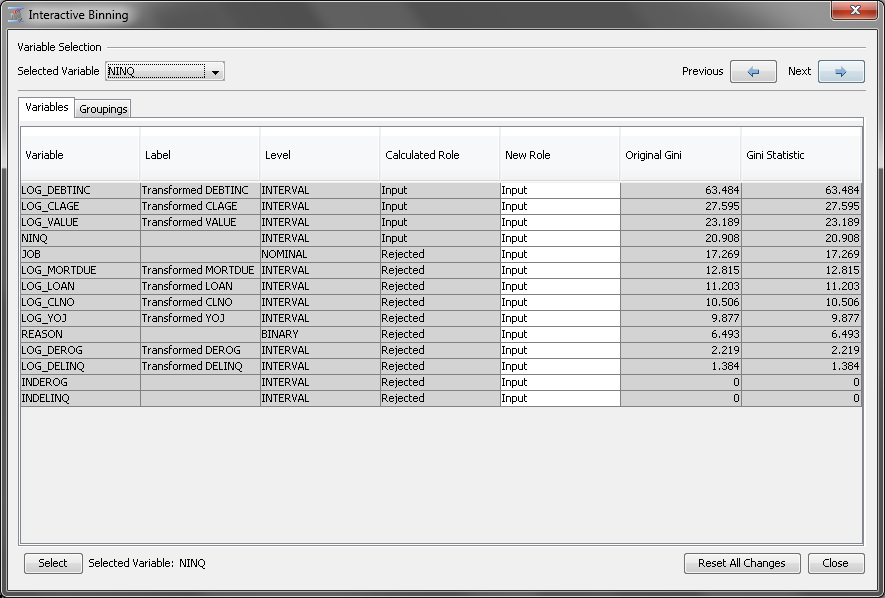 data preparation and investigation data mining using sas r