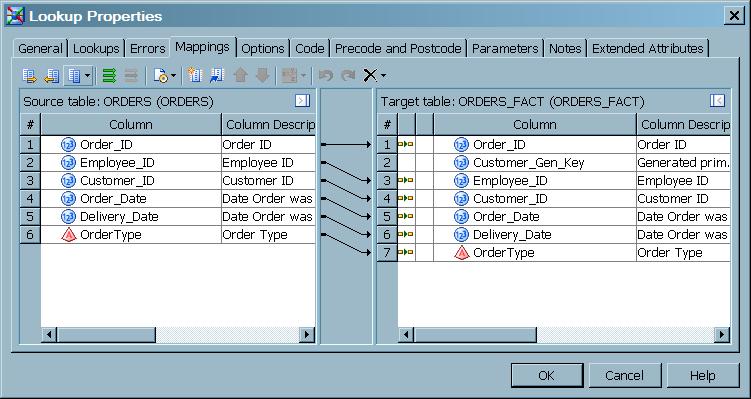 b542e856b Loading a Fact Table Using Dimension Table Lookup    SAS(R) Data ...