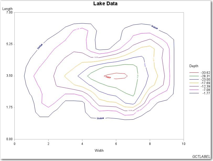 Contour line definition labeling contour lines