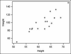 graph template language gtl sas r 9 3 graph template language