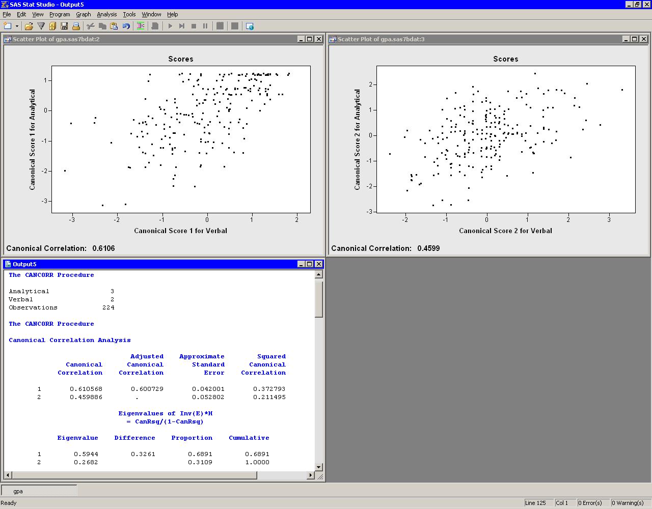Canonical correlation analysis python