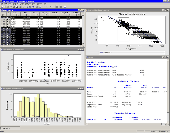 Minitab Statistical Software - Minitab