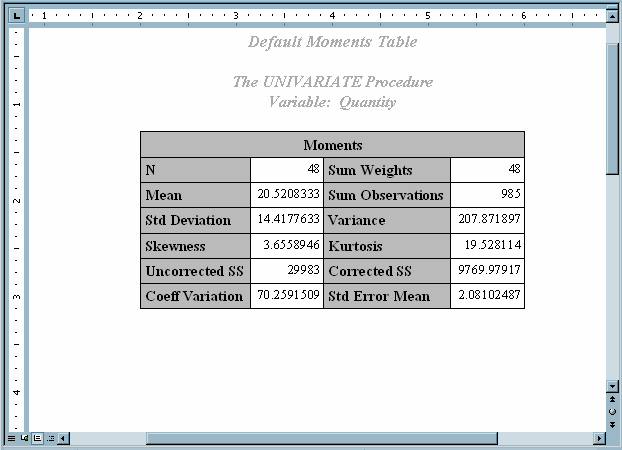 table templates
