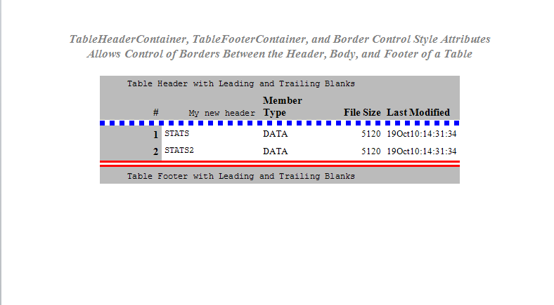 Table header and footer border formatting sas r 9 3 for Html table footer
