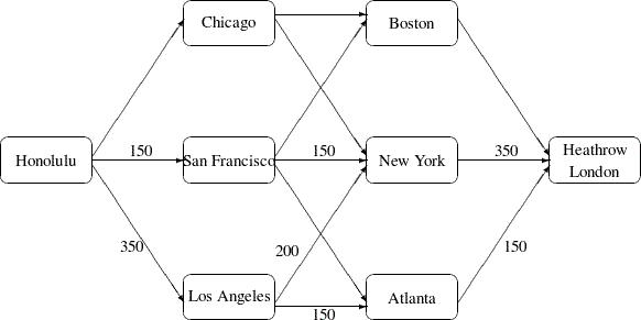 Maximum flow problem - Wikipedia