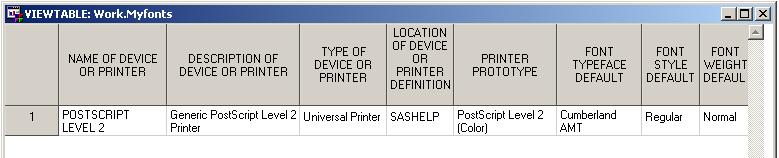 proc report in sas example pdf