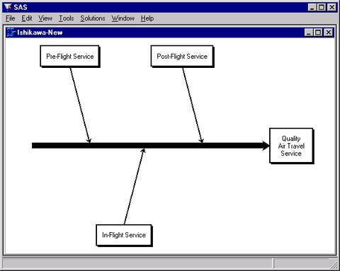 Proc ishikawa tutorial 93 preliminary ishikawa diagram ccuart Gallery