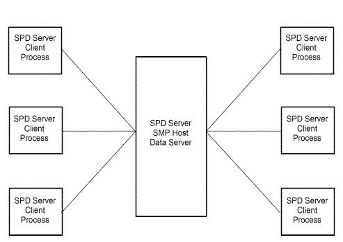 Client Server Model Diagram Illustration Of Wiring Diagram