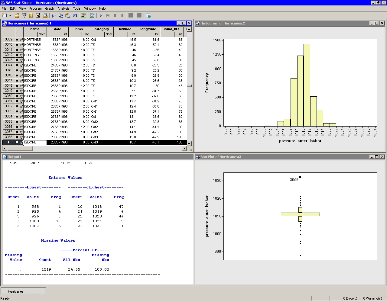 descriptive statistics analysis Definition descriptive statistics form the basis of quantitative data analysis and offer researchers sample data summaries across one variable (univariate) while.