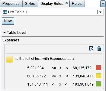 adding table level display rules sas visual analytics 7 4