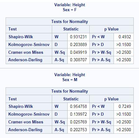 Two-Sample t Test Task :: SAS(R) Studio 3.1: User's Guide