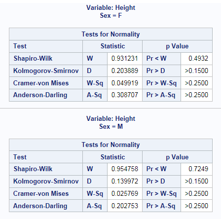 T Tests Task: Two-Sample t Test :: SAS(R) Studio 3.3: User's Guide