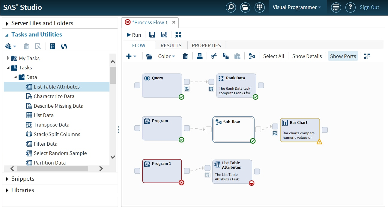 Understanding process flows sasr studio 35 users guide example of a simple process flow nvjuhfo Gallery