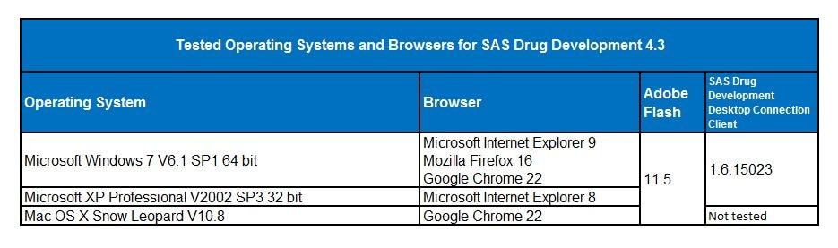 internet explorer 8 free download for windows 7 64 bit