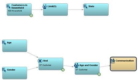 59340 generating sas marketing optimization input data fails when