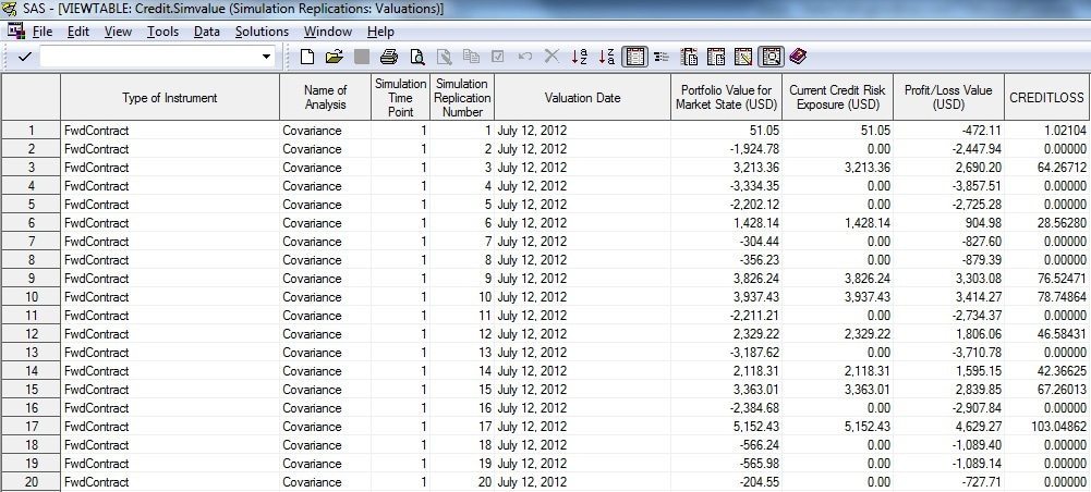 SimValue data set