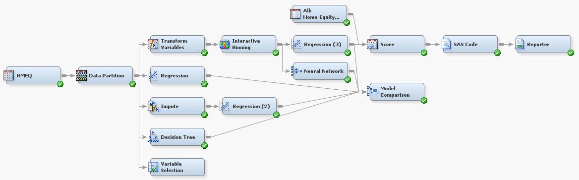 Using the Variable Selection Node :: Data Mining Using SAS(R