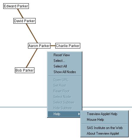 Examples: Creating Interactive Treeview Diagrams :: SAS