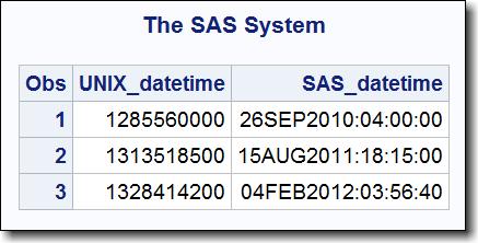 Converting a UNIX Datetime Value to a SAS Datetime Value