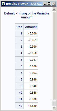 Sas Convert Numeric To Character With Leading Zeros