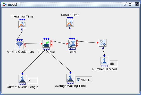 An M/M/1 Queuing Model That Uses Resources :: SAS(R