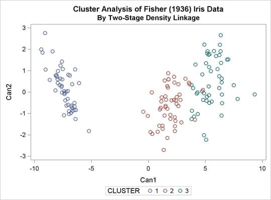 nudist-analysis-cluster-somalian