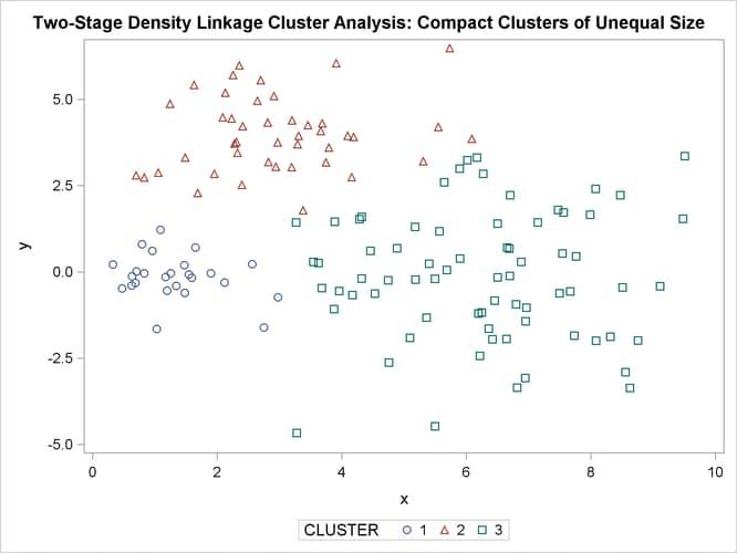 Nudist analysis cluster — pic 4