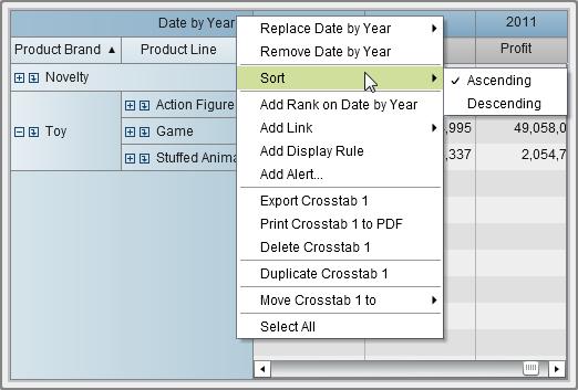 Sorting Data in Reports :: SAS(R) Visual Analytics 7 1
