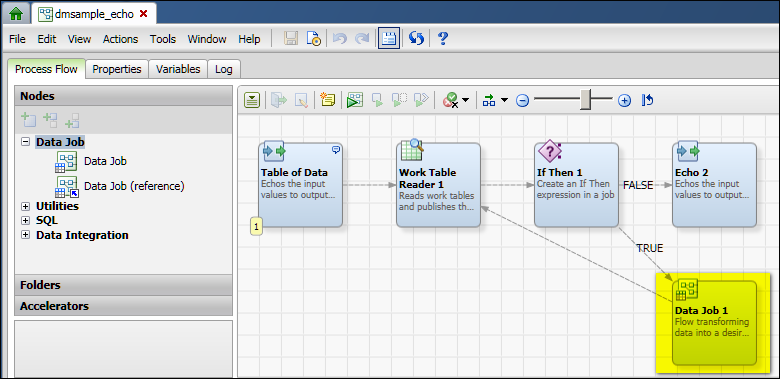 Data processing work