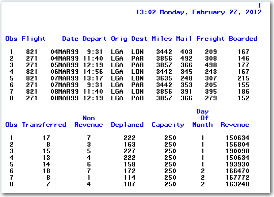 The  corrected output in Figures 2.28 and 2.29