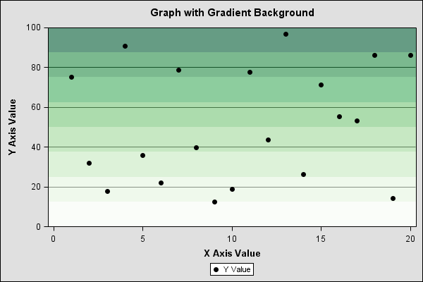 Graph with Gradient Background