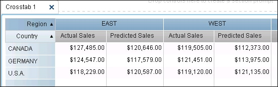 55909 - How SAS® Visual Analytics exports export crosstab