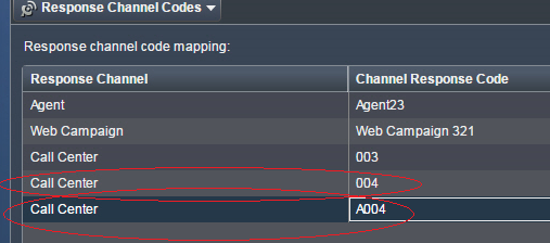 57747 - The numeric channel response code is not handled