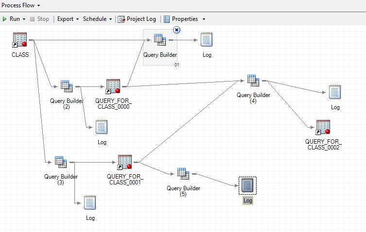 62427 - SAS® Enterprise Guide® process flows might not