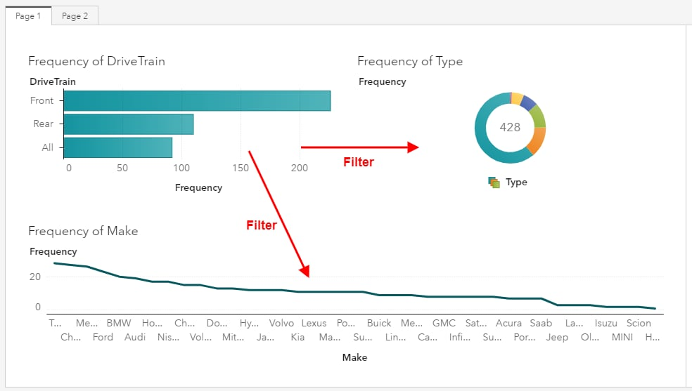 63585 - SAS® Visual Analytics does not always pass indirect