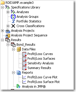 profit and loss analysis example