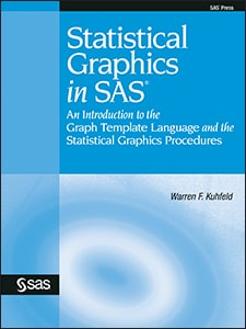 Statistical Graphics in SAS: An Introduction to the Graph Template Language and the Statistical Graphics Procedures book cover